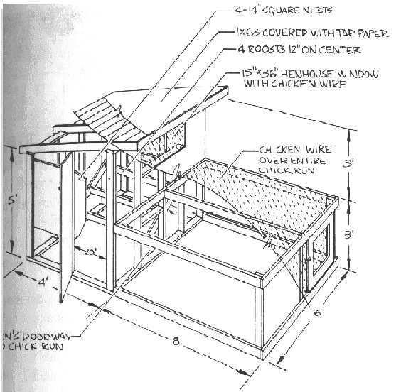 Gamebird House W 3d620 Hen House Construction Plans Free 2 On Hen House Construction