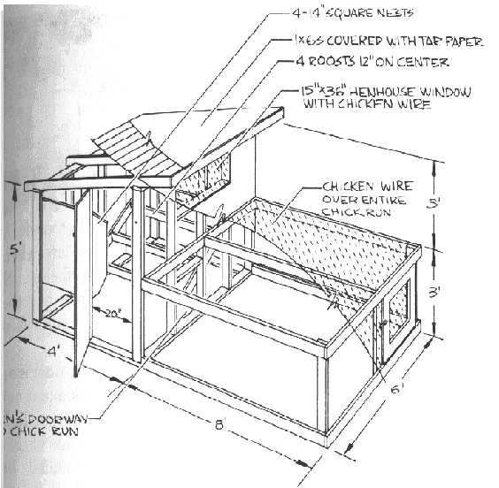 Chicken House Plans chicken house designs. build a simple chicken coop free with